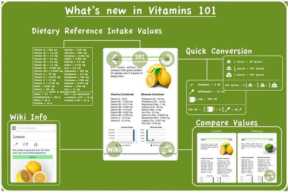 Guide1_Vitamins